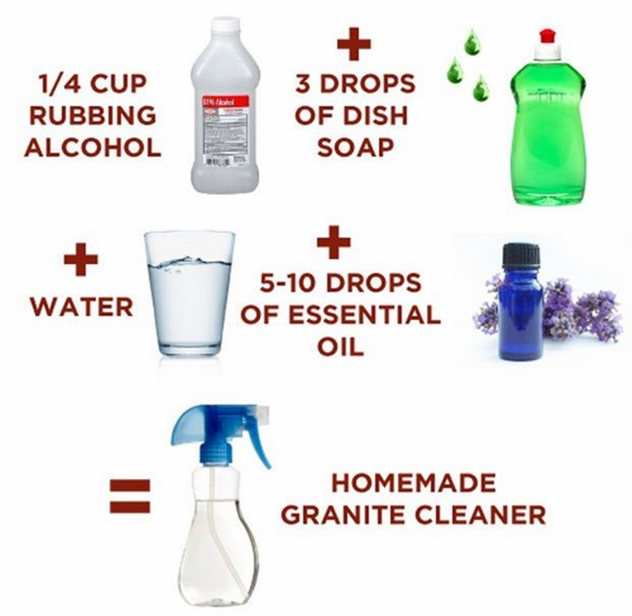 How to remove hard water stains from granite countertops? — DIY ...